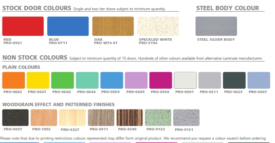 Low level 2 Tiers Inset Laminate